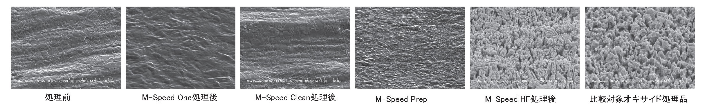 M-Speed Surface Images